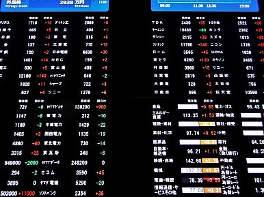 Asia's Divided Markets: Hot Japan, Cold China