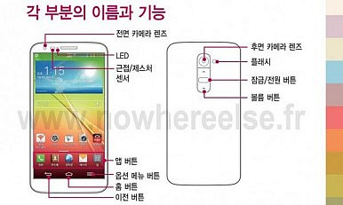 LG G2 User Manual Leaks Two Days Before NYC Event