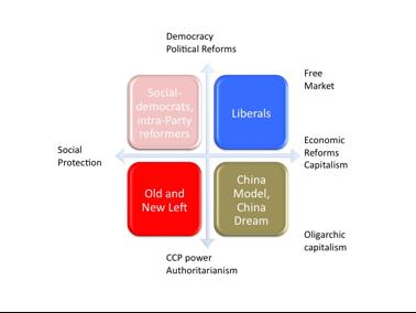 PoliticalSpectrum