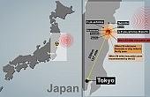 Fukushima Facing a Long Road to Recovery