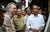 Jokowi's Economic Challenges