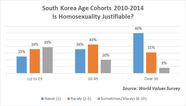 China view on homosexuality