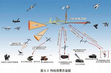 Meet the PLA's Deadly New 'Carrier Killer' Drone