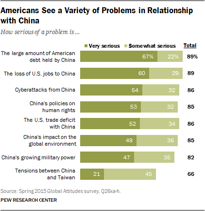 U.S.-Perceptions-of-China-Report-03