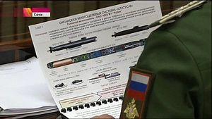 Revealed: Russia's Top Secret Nuclear Torpedo
