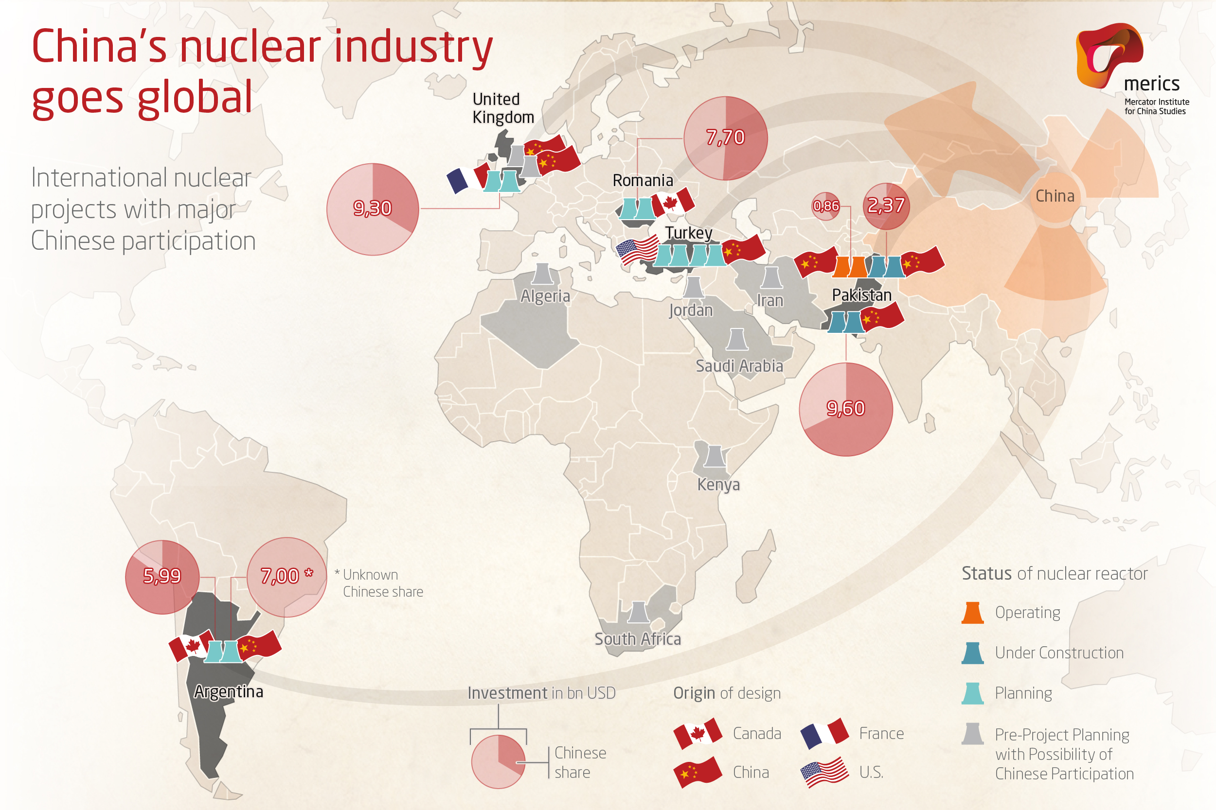 Image result for China to begin nuclear exports