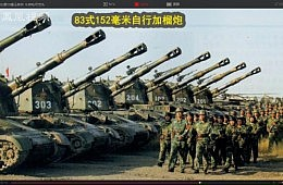 Overview: China's People's Liberation Army Equipment at a Glance