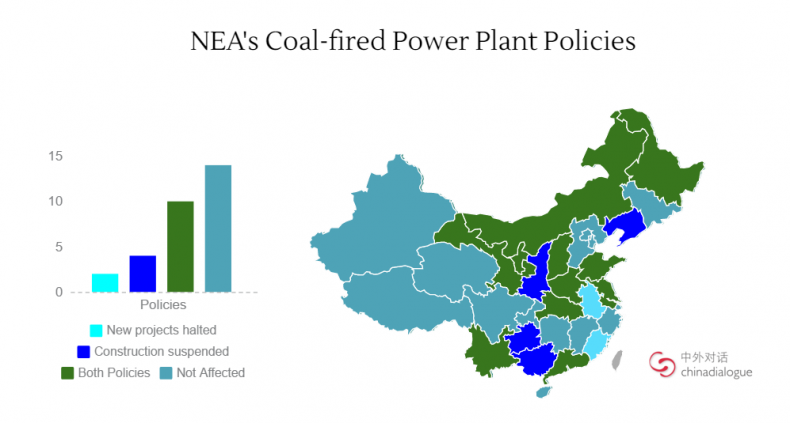 Data source: Energy Observer / China Southern Power Grid Company. Graphic by chinadialogue.