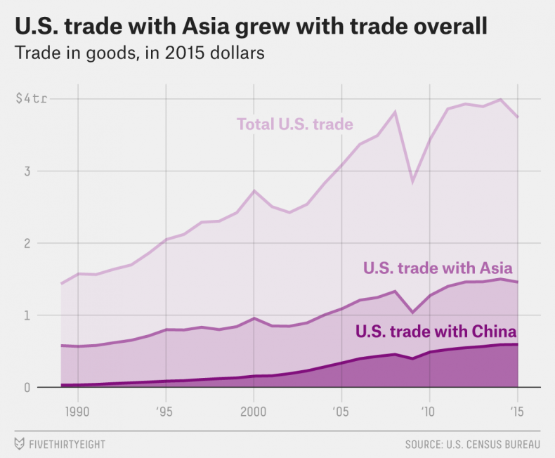 Chart Credit: FiveThirtyEight. Reposted with permission.