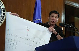 Will Duterte's Loose Lips Sink the US-Philippines Alliance?