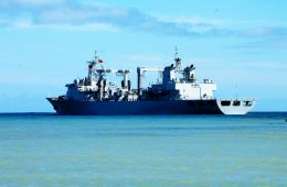 Chinese Naval Shipbuilding: Measuring the Waves