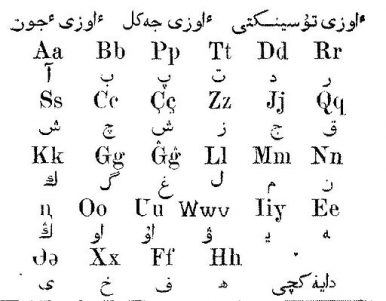 Coming in 2018? A New Latin-Based Kazakh Alphabet
